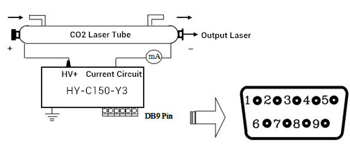 100 150w cma co2 laser cutting machine power generatorconnection diagram of laser power supply and laser tube