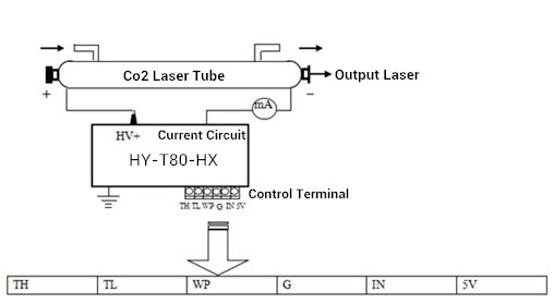 80w king rabbit power source for co2 laser cutting machineconnection diagram of laser power supply and laser tube