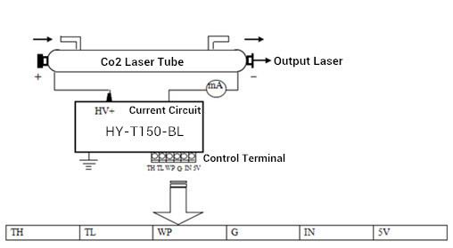 co2 regulator diagram 400w co2 laser tube power source for thin metal cutting
